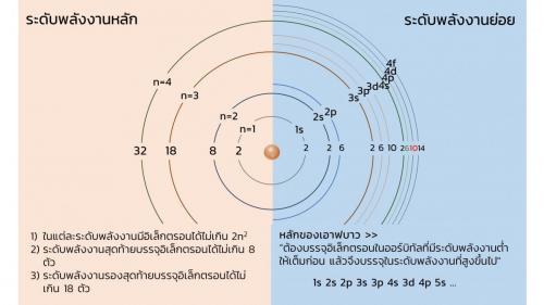 Woravith-Atomic (13)