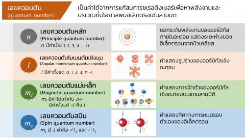 Woravith-Atomic (8)