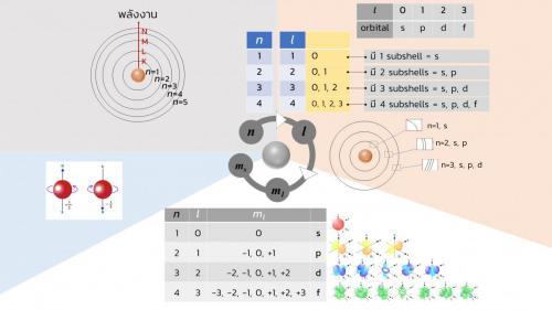 Woravith-Atomic (9)