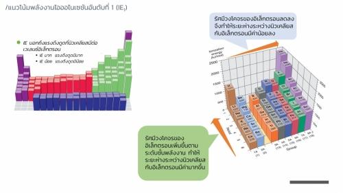 Woravith-Periodic (14)