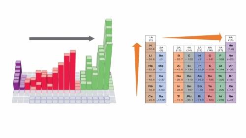 Woravith-Periodic (17)