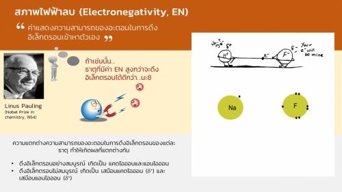 Woravith-Periodic (18)