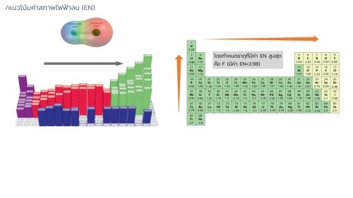 Woravith-Periodic (20)