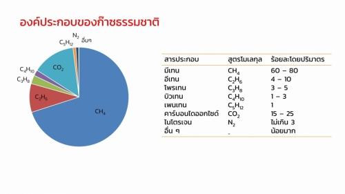 petroleum (21)
